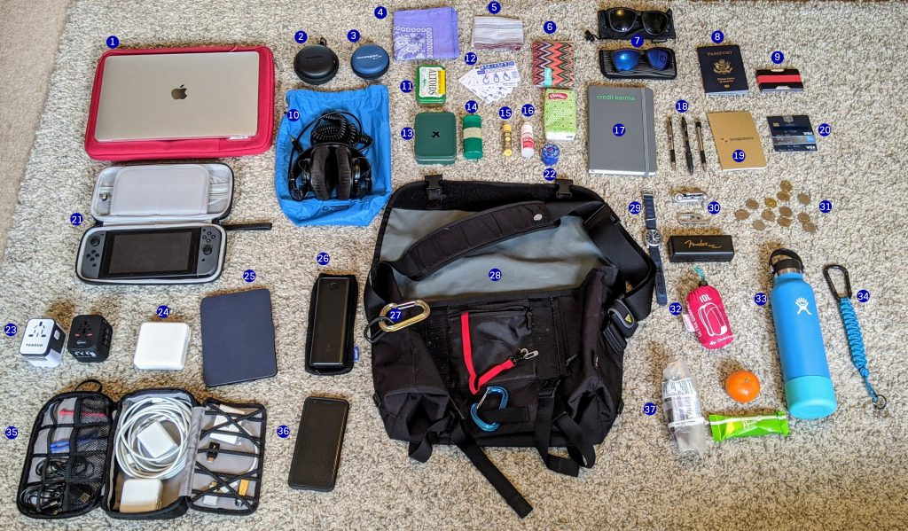 gear before packing